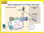 active approach to ip data intercept