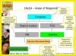 calea areas of responsibility