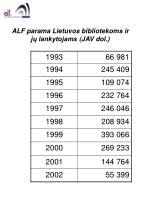 alf parama lietuvos bibliotekoms ir j lankytojams jav dol11