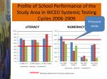 profile of school performance of the study area in wced systemic testing cycles 2006 2009