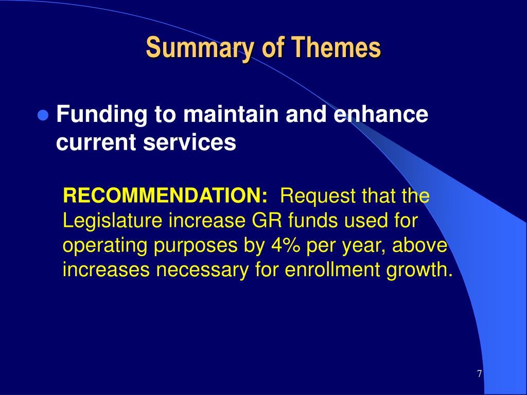 Summary of Themes