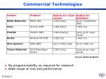 commercial technologies