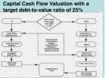 capital cash flow valuation with a target debt to value ratio of 25