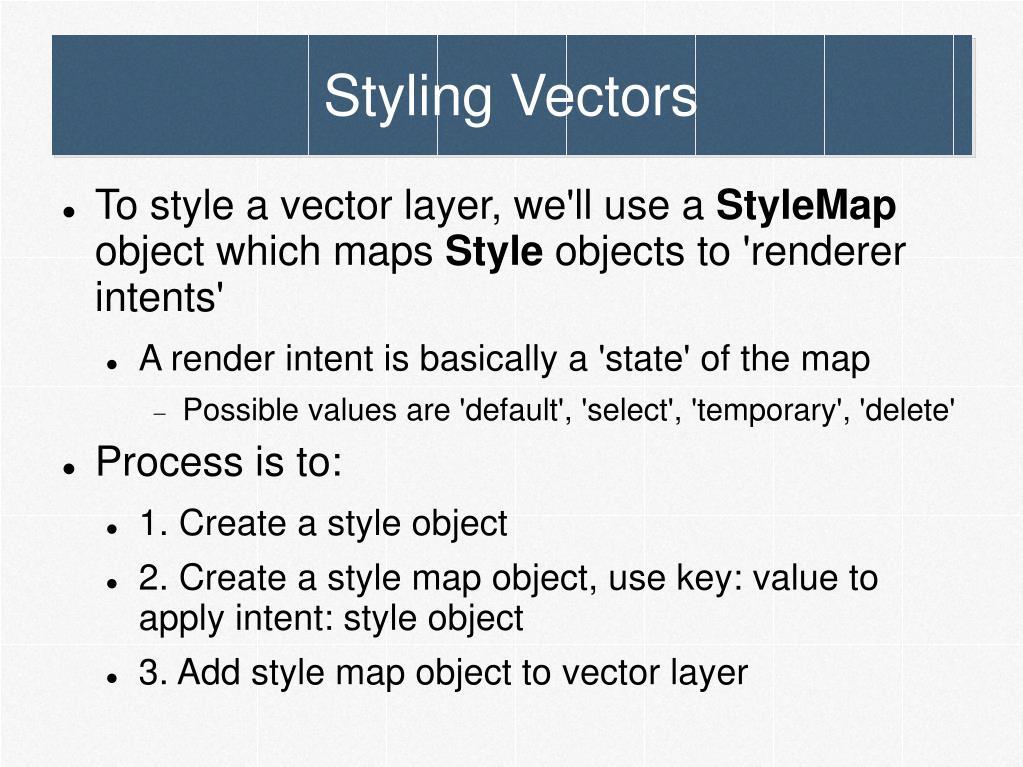 Styling Vectors