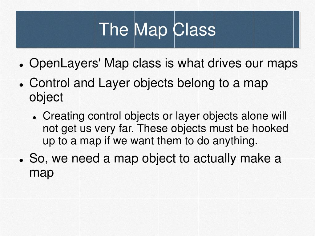 The Map Class