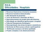p h s dificuldades hospitais