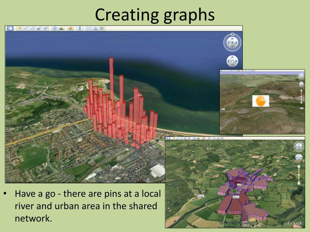 Creating graphs