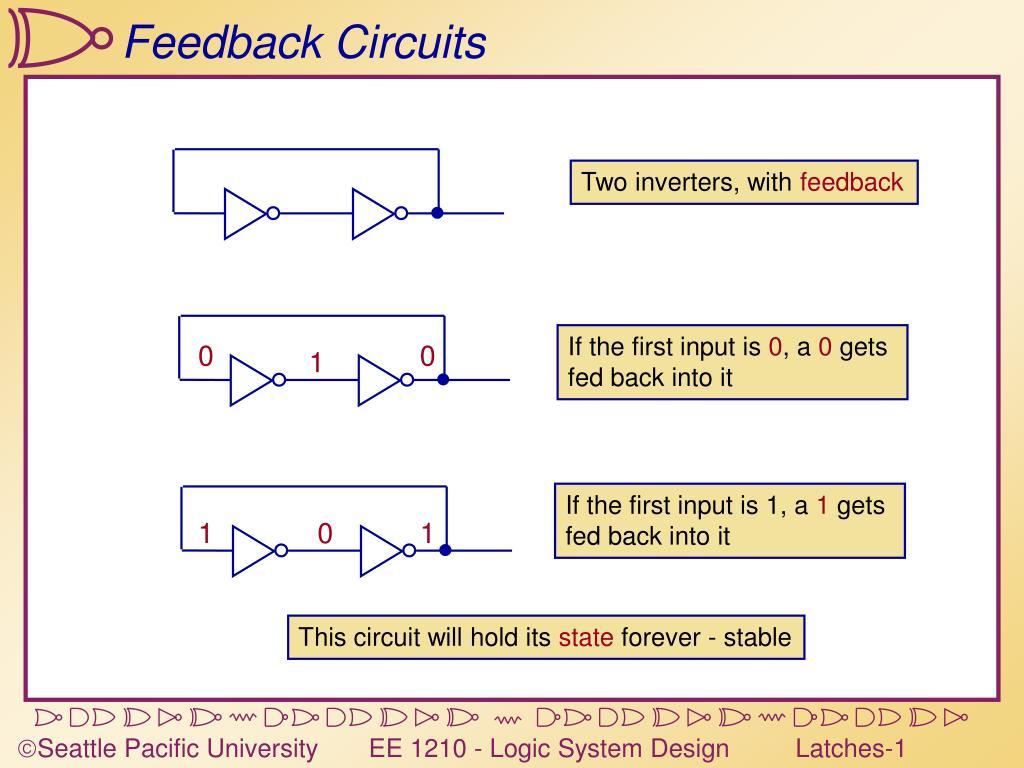 feedback circuits l.