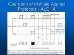 operation of multiple access protocols aloha41
