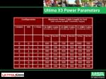 ultima x3 power parameters