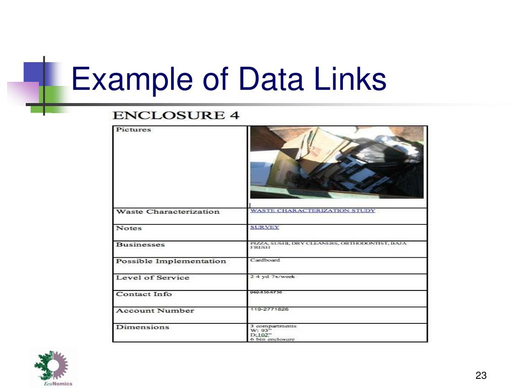 Example of Data Links