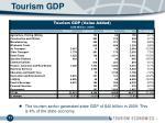 tourism gdp