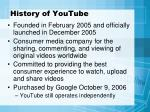 history of youtube