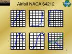 airfoil naca 64212