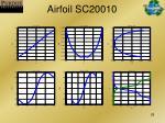 airfoil sc20010