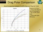 drag polar comparison