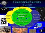 computational geometry in context