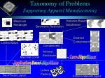 taxonomy of problems supporting apparel manufacturing