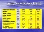 le profil des demandeurs d emploi donn es 2007 communes de la province les loyaut