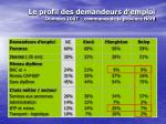 le profil des demandeurs d emploi donn es 2007 communes de la province nord