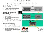 how does calea work service provider lawful intercept functions in detail