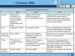 contexto 2005