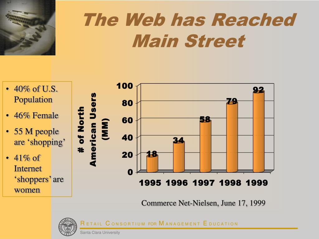The Web has Reached Main Street