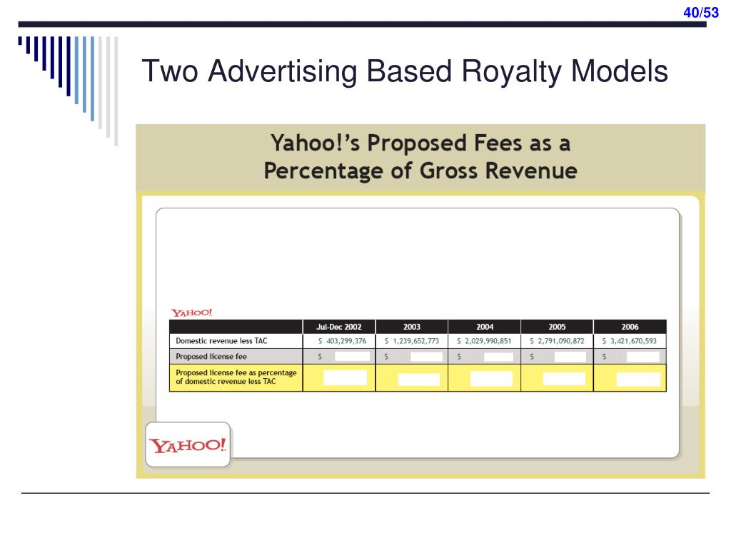 Two Advertising Based Royalty Models
