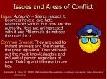 issues and areas of conflict24
