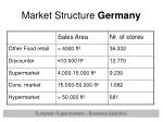 market structure germany