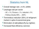 statistics from nl