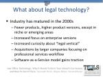 what about legal technology