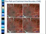 flow path and catchment area boundary cab