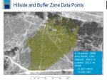 hillside and buffer zone data points