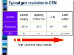 typical grid resolution in dem