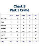 chart 5 part i crime