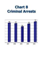 chart 8 criminal arrests