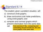 standard 6 14