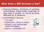 how does a bill become a law15
