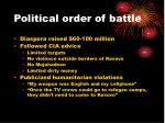political order of battle