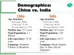 demographics china vs india