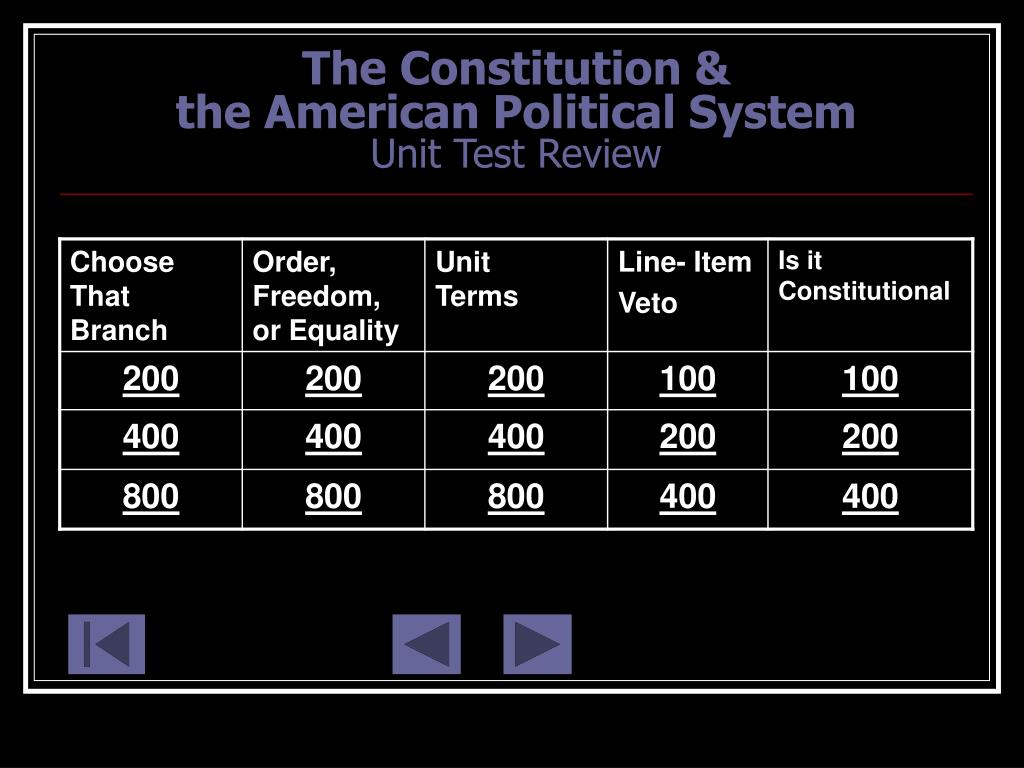 the constitution the american political system unit test review l.