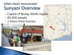infant heart annunciator sunyani overview