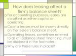how does leasing affect a firm s balance sheet