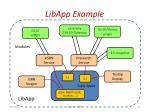 libapp example