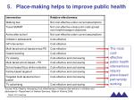 place making helps to improve public health