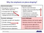 why the emphasis on place shaping