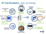 bt total broadband work rest and play