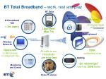 bt total broadband work rest and play19