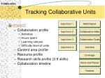 tracking collaborative units66